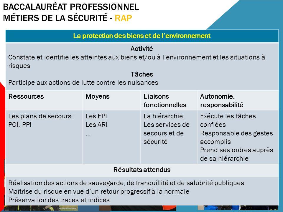 BACCALAURÉAT PROFESSIONNEL MÉTIERS DE LA SÉCURITÉ Le référentiel de certification
