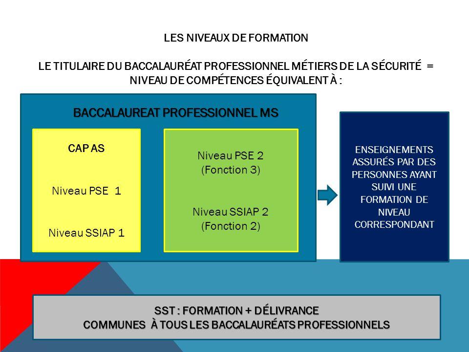 Référentiel SSIAP 2Référentiel BAC PRO MS SÉQUENCESINTITULÉSCORRESPONDANCES 1 ère PARTIE : Rôle et missions du chef d'équipe 1Gestion de l'équipe de sécuritéFONCTION 4 A41T5 + connaissances 2Management de l'équipe de sécuritéFONCTION 4 A41T6 + A41C3 3Organiser une séance de formationFONCTION 4 A41T7 + A41C4 + connaissances 4Gestion des conflitsFONCTION 4 A42T3 + connaissances 5Évaluation de l'équipeFONCTION 4 A41C3 6Information de la hiérarchieFONCTION 2 A24 7Application des consignes de sécuritéFONCTION 2 A21 8Gérer les incidents techniquesFONCTION 2 + connaissances 9Délivrance du permis feuFONCTION 4 + connaissances 2 e PARTIE : Manipulation du système de sécurité incendie 1Système de détection incendieFONCTION 4 + connaissances 2Le système de mise en sécurité incendieFONCTION 4 + connaissances 3Installations fixes d'extinction automatiqueFONCTION 4 + connaissances 3 e PARTIE : Hygiène et sécurité du travail en matière de sécurité incendie 1Règlementation code du travailFONCTION 1 + connaissances 4 e PARTIE : Chef de poste central de sécurité en situation de crise 1Gestion du poste central de sécuritéFONCTION 2 A2.2 2Conseils techniques aux services de secoursFONCTION 2 A2.2