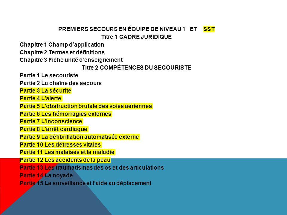 CAP AGENT DE SÉCURITÉBAC PRO MÉTIERS DE LA SÉCURITÉ SSIAP 1 accès à l'emploi de niveau SSIAP 1 direct Diplôme lors du premier recyclage Le SSIAP1 n'est pas obligatoire pour valider le CAP et le baccalauréat professionnel, seul le niveau de compétences est requis SSIAP 2 Accès à l'emploi de niveau SSIAP1 direct + 1 607 h d'activité = Diplôme SSIAP 2 lors du 1 er recyclage Le SSIAP2 n'est pas obligatoire pour valider le baccalauréat professionnel, seul le niveau de compétences est requis.