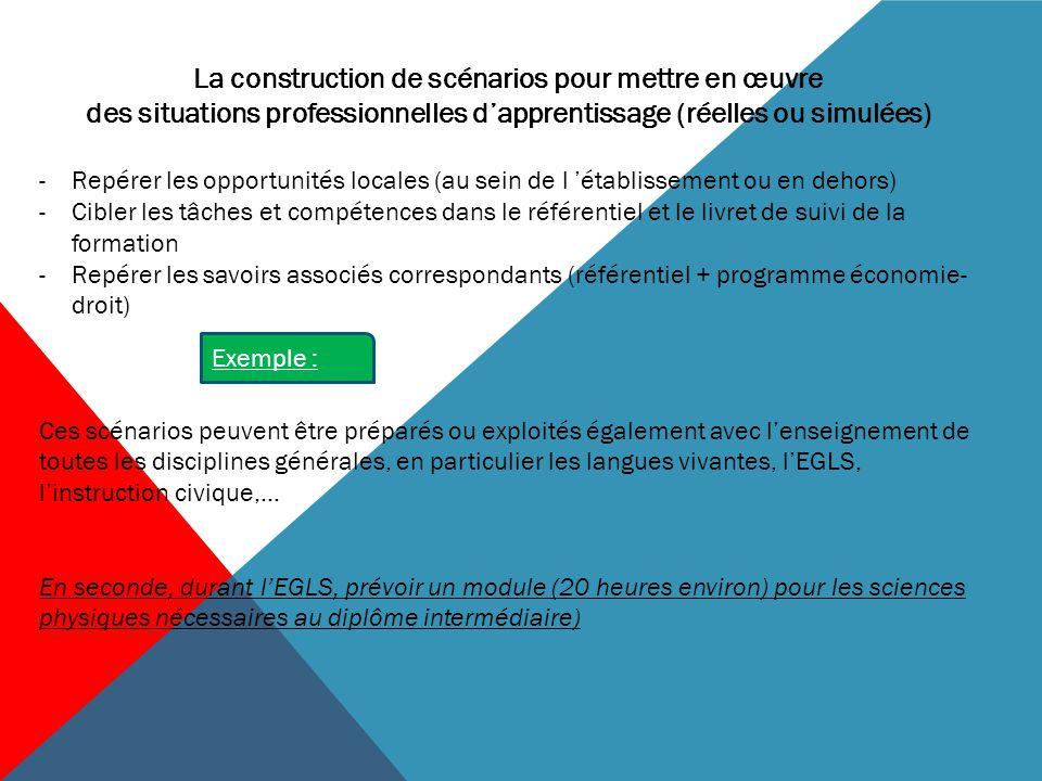 BACCALAURÉAT PROFESSIONNEL MÉTIERS DE LA SÉCURITÉ Les épreuves d'examen