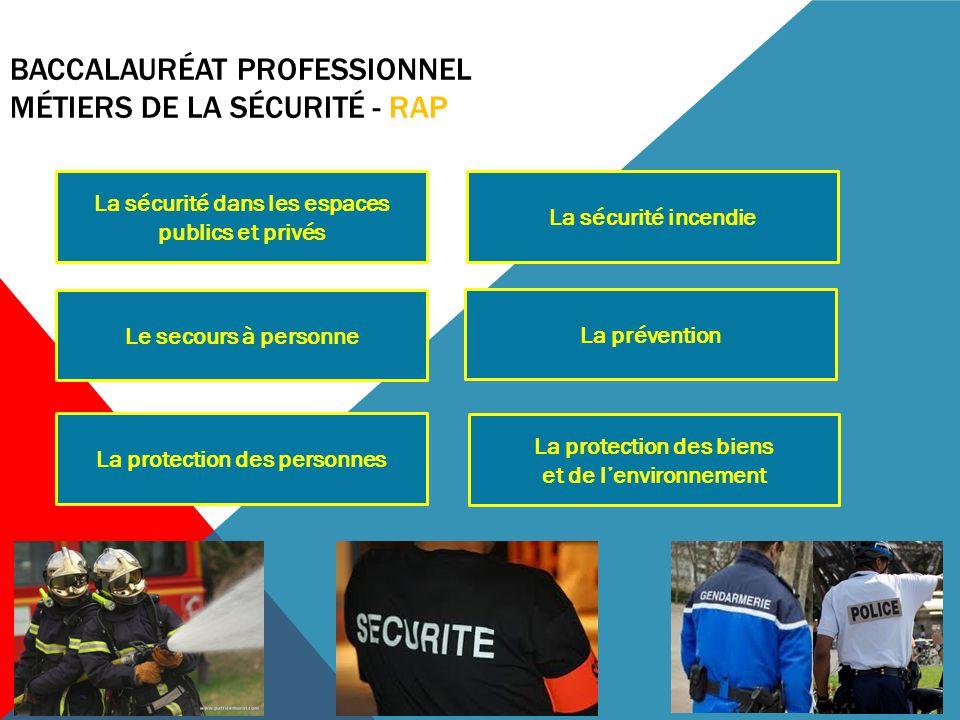 BACCALAURÉAT PROFESSIONNEL MÉTIERS DE LA SÉCURITÉ - RAP Activités Tâches RessourcesMoyens Liaisons fonctionnelles Autonomie, responsabilité Résultats attendus