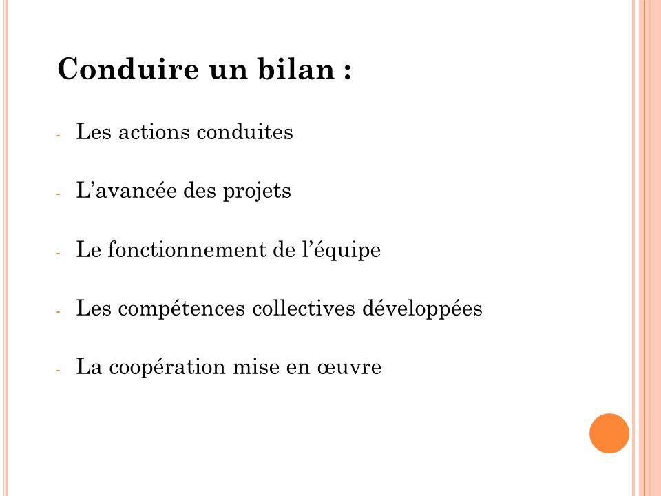 Conduire un bilan : - Les actions conduites - L'avancée des projets - Le fonctionnement de l'équipe - Les compétences collectives développées - La coo