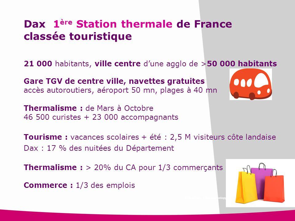 10 Dax 1 ère Station thermale de France classée touristique 21 000 habitants, ville centre d'une agglo de >50 000 habitants Gare TGV de centre ville,