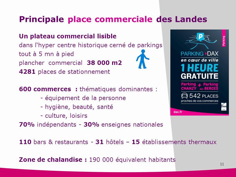 11 Principale place commerciale des Landes Un plateau commercial lisible dans l'hyper centre historique cerné de parkings tout à 5 mn à pied plancher