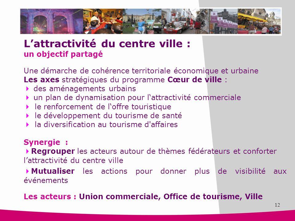 12 L'attractivité du centre ville : un objectif partagé Une démarche de cohérence territoriale économique et urbaine Les axes stratégiques du programm
