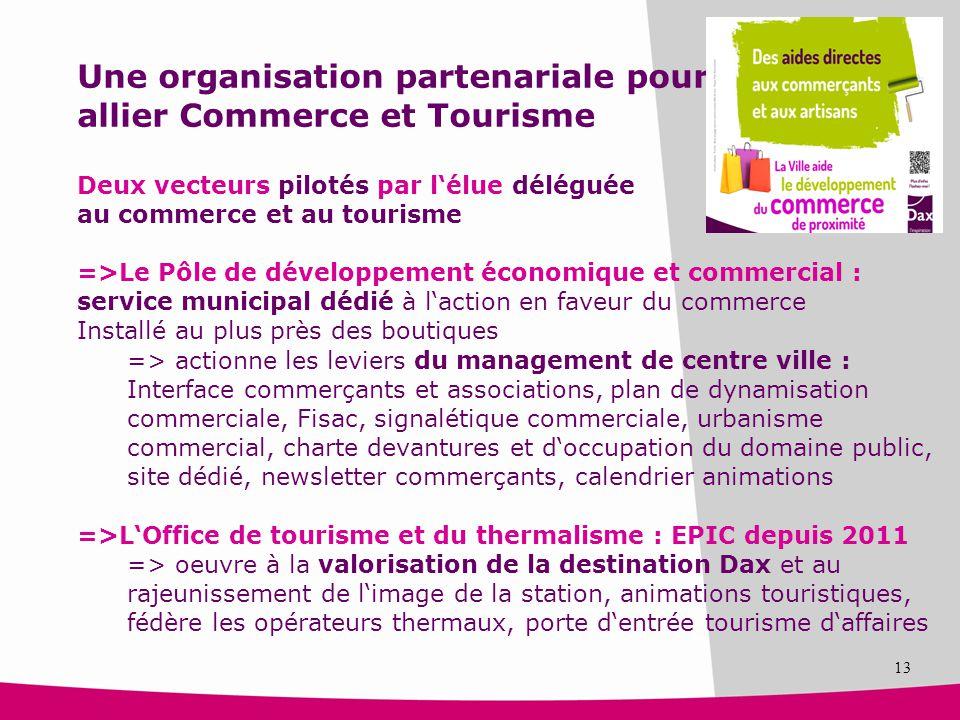 13 Une organisation partenariale pour allier Commerce et Tourisme Deux vecteurs pilotés par l'élue déléguée au commerce et au tourisme =>Le Pôle de dé