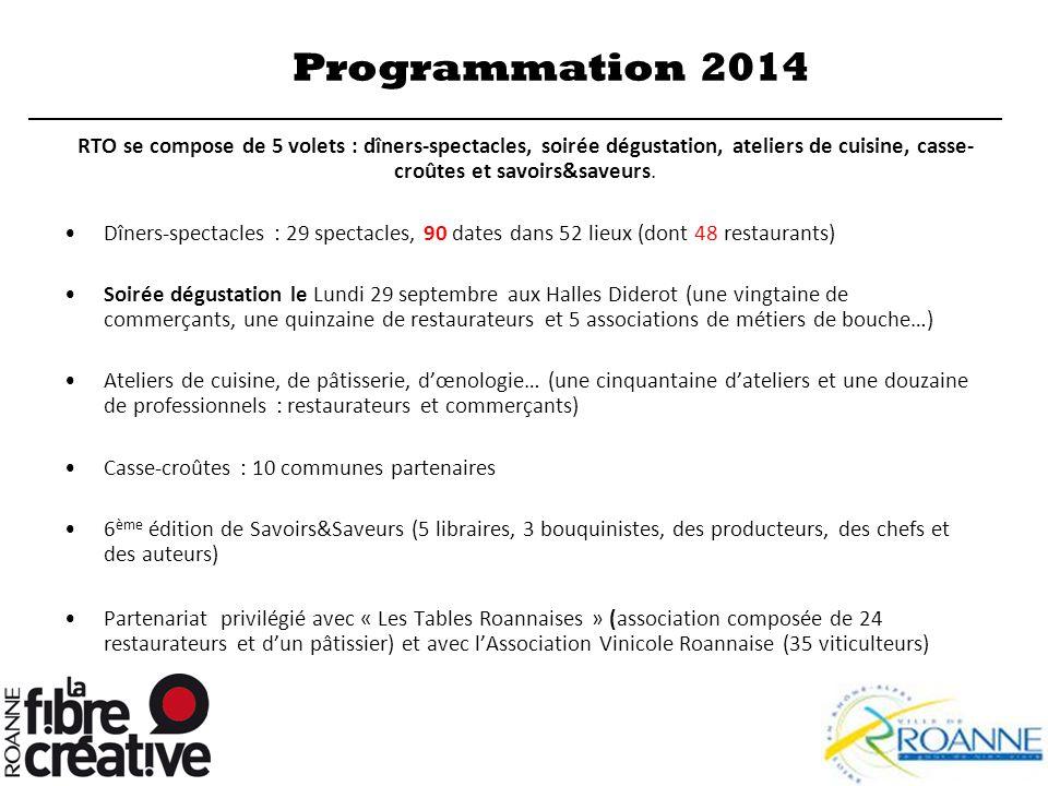 Programmation 2014 RTO se compose de 5 volets : dîners-spectacles, soirée dégustation, ateliers de cuisine, casse- croûtes et savoirs&saveurs. Dîners-