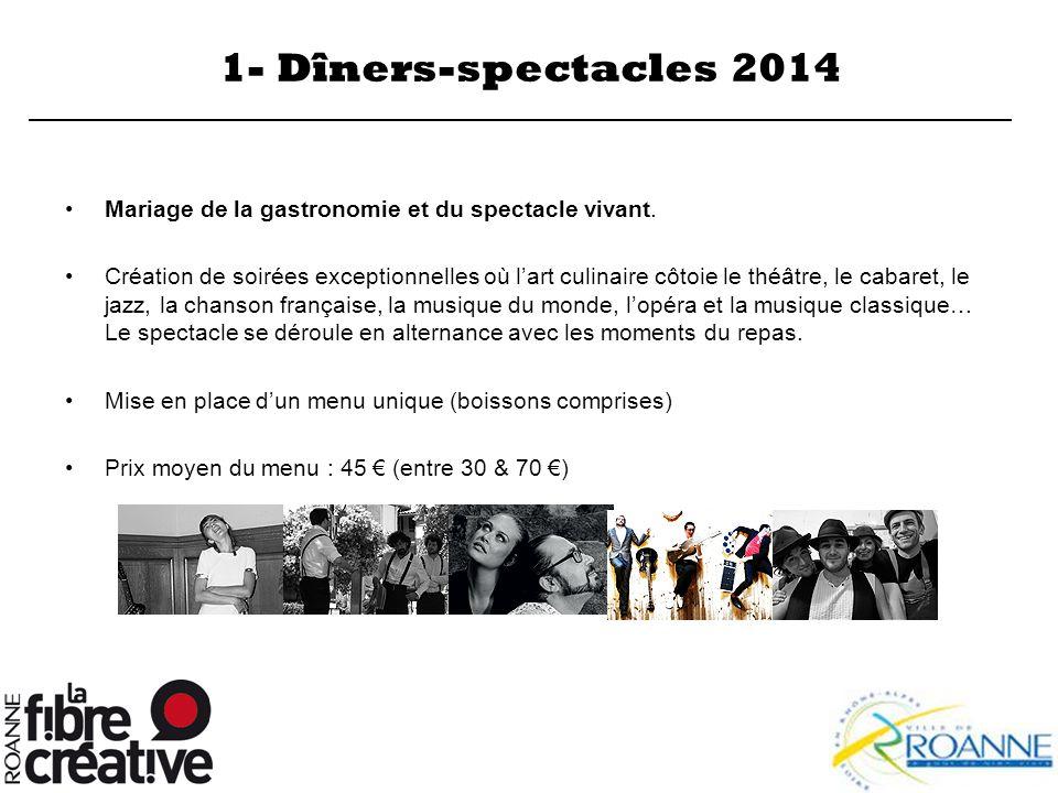1- Dîners-spectacles 2014 Mariage de la gastronomie et du spectacle vivant. Création de soirées exceptionnelles où l'art culinaire côtoie le théâtre,