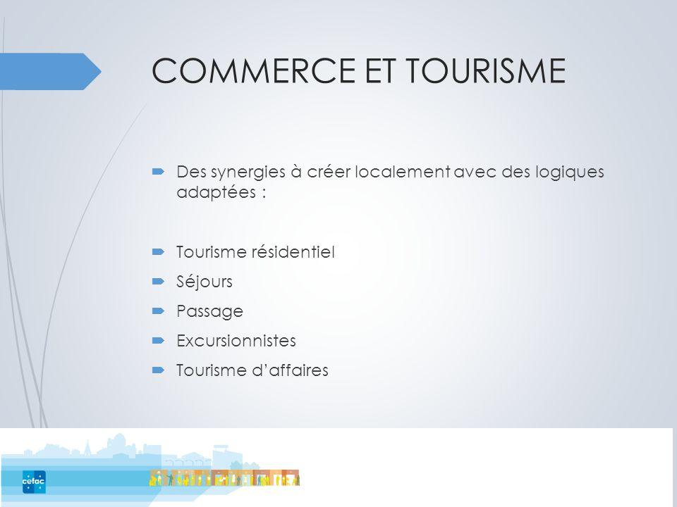 COMMERCE ET TOURISME  Des synergies à créer localement avec des logiques adaptées :  Tourisme résidentiel  Séjours  Passage  Excursionnistes  To