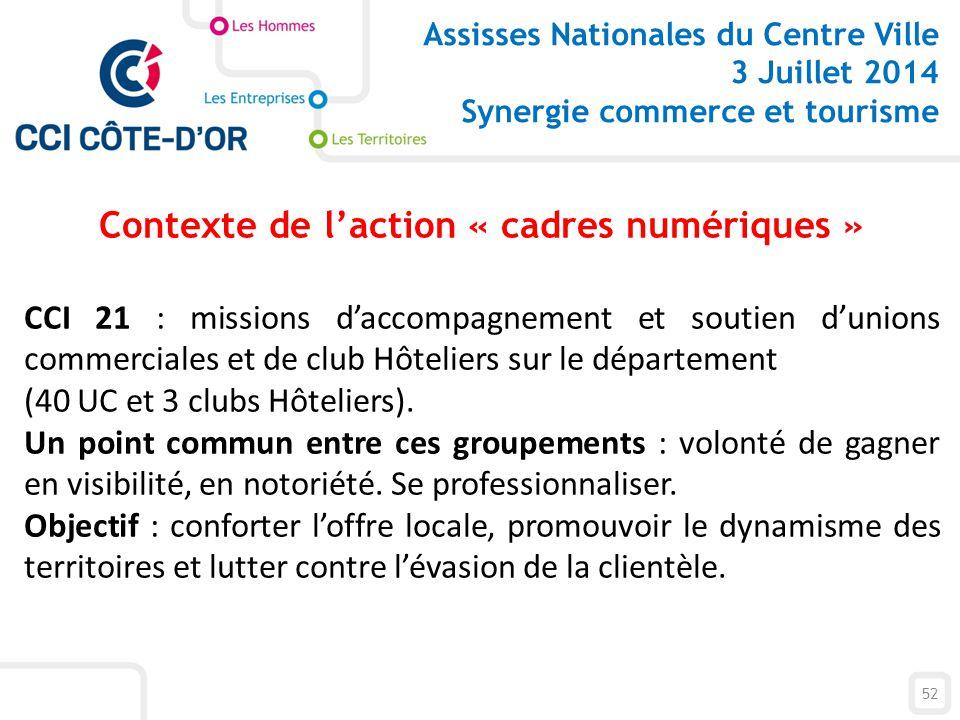 Assisses Nationales du Centre Ville 3 Juillet 2014 Synergie commerce et tourisme Contexte de l'action « cadres numériques » CCI 21 : missions d'accomp
