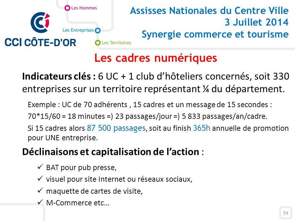 Les cadres numériques Indicateurs clés : 6 UC + 1 club d'hôteliers concernés, soit 330 entreprises sur un territoire représentant ¼ du département. Ex