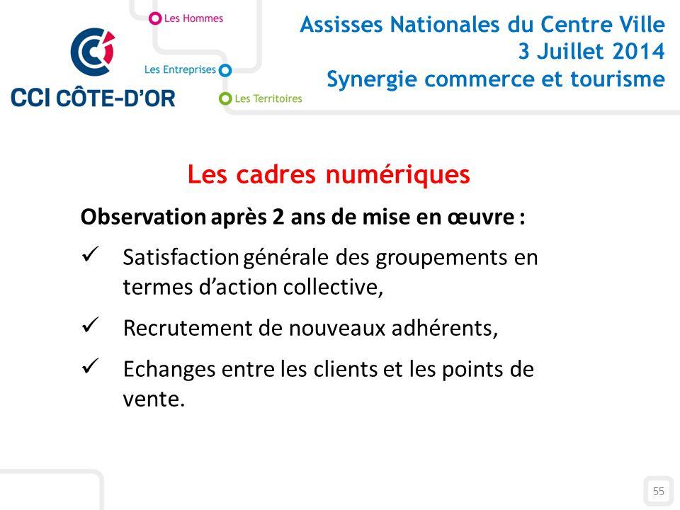 Les cadres numériques Observation après 2 ans de mise en œuvre : Satisfaction générale des groupements en termes d'action collective, Recrutement de n