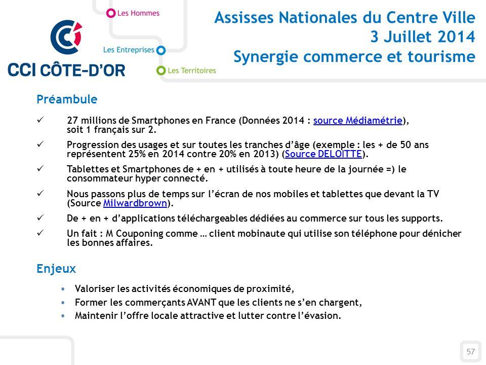 57 Préambule 27 millions de Smartphones en France (Données 2014 : source Médiamétrie), soit 1 français sur 2.source Médiamétrie Progression des usages