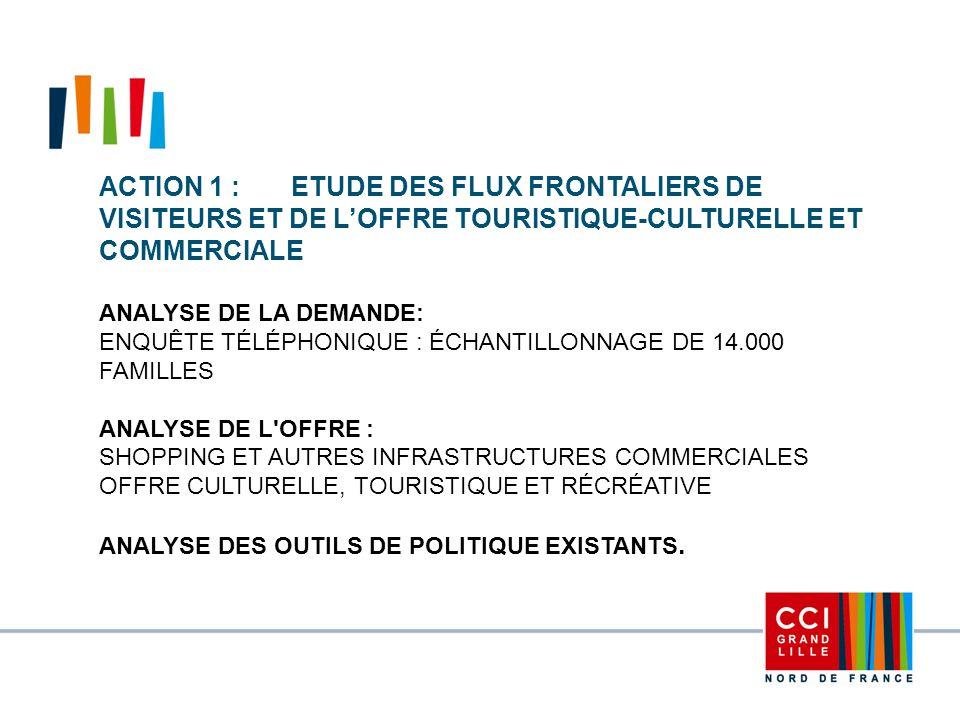 ACTION 1 : ETUDE DES FLUX FRONTALIERS DE VISITEURS ET DE L'OFFRE TOURISTIQUE-CULTURELLE ET COMMERCIALE ANALYSE DE LA DEMANDE: ENQUÊTE TÉLÉPHONIQUE : É