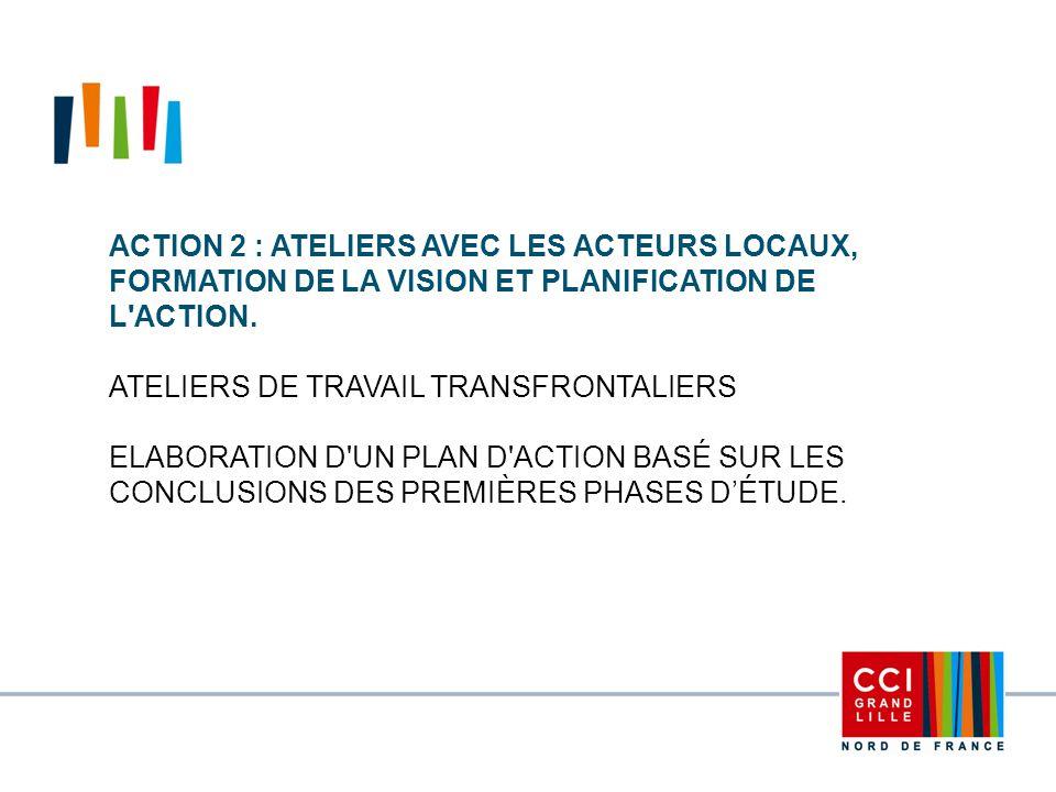 ACTION 2 : ATELIERS AVEC LES ACTEURS LOCAUX, FORMATION DE LA VISION ET PLANIFICATION DE L'ACTION. ATELIERS DE TRAVAIL TRANSFRONTALIERS ELABORATION D'U