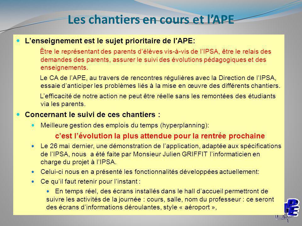 L'enseignement est le sujet prioritaire de l'APE: Être le représentant des parents d'élèves vis-à-vis de l'IPSA, être le relais des demandes des paren