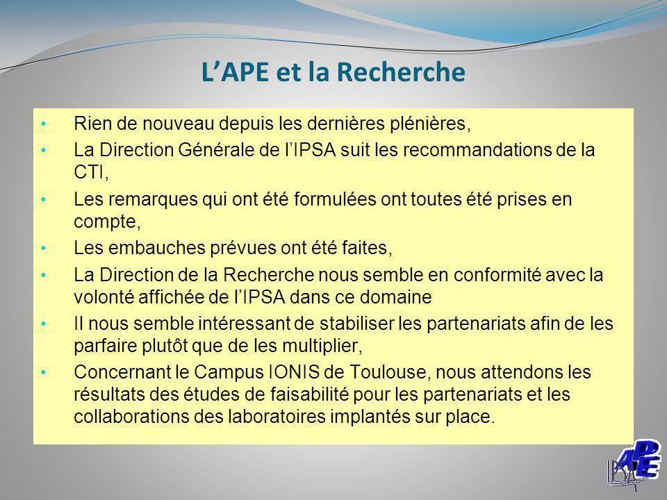 L'APE et la Recherche Rien de nouveau depuis les dernières plénières, La Direction Générale de l'IPSA suit les recommandations de la CTI, Les remarque