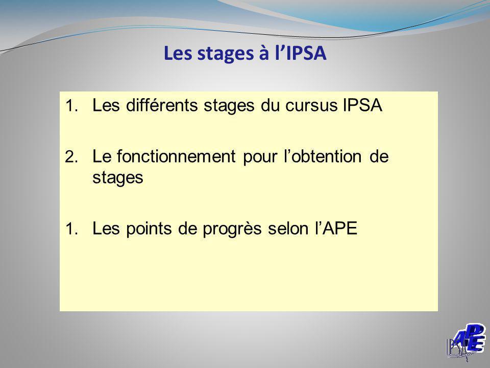 Les stages à l'IPSA 1. Les différents stages du cursus IPSA 2. Le fonctionnement pour l'obtention de stages 1. Les points de progrès selon l'APE