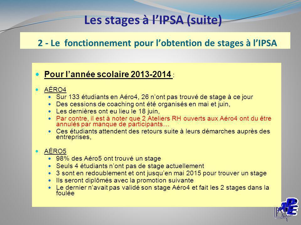 2 - Le fonctionnement pour l'obtention de stages à l'IPSA Pour l'année scolaire 2013-2014 : AÉRO4 Sur 133 étudiants en Aéro4, 26 n'ont pas trouvé de s