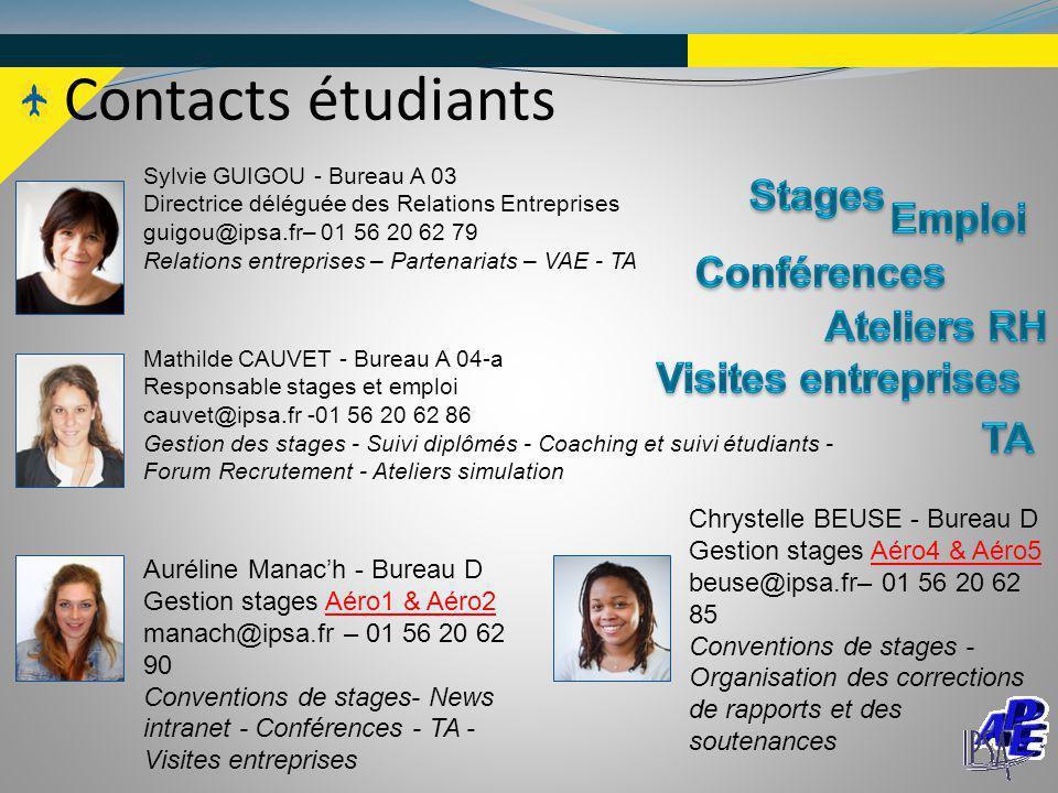 Sylvie GUIGOU - Bureau A 03 Directrice déléguée des Relations Entreprises guigou@ipsa.fr– 01 56 20 62 79 Relations entreprises – Partenariats – VAE -