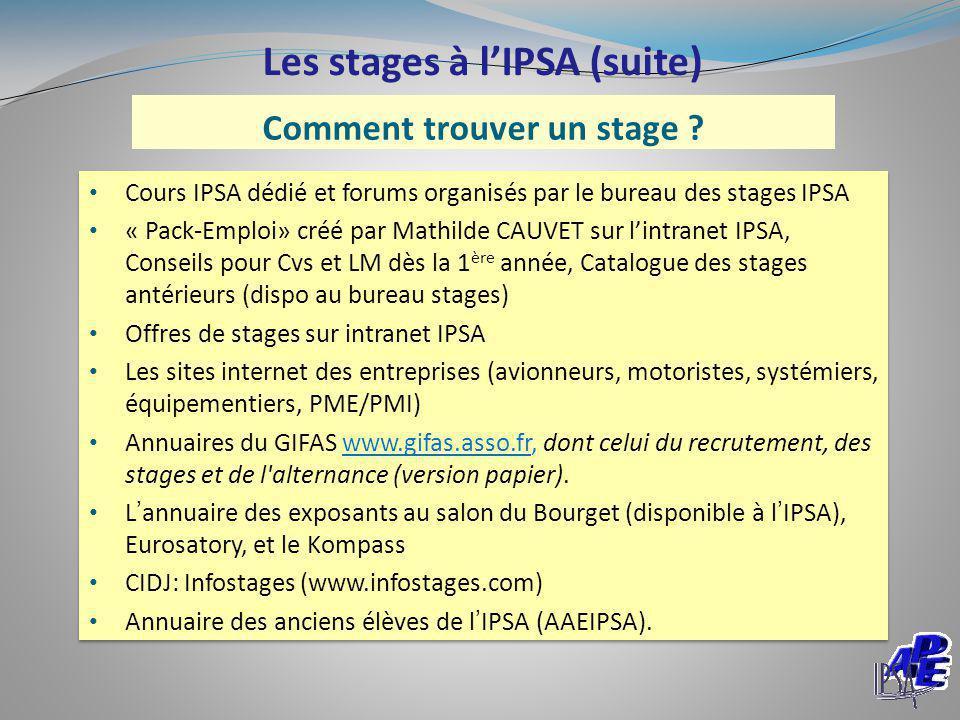 Comment trouver un stage ? Cours IPSA dédié et forums organisés par le bureau des stages IPSA « Pack-Emploi» créé par Mathilde CAUVET sur l'intranet I