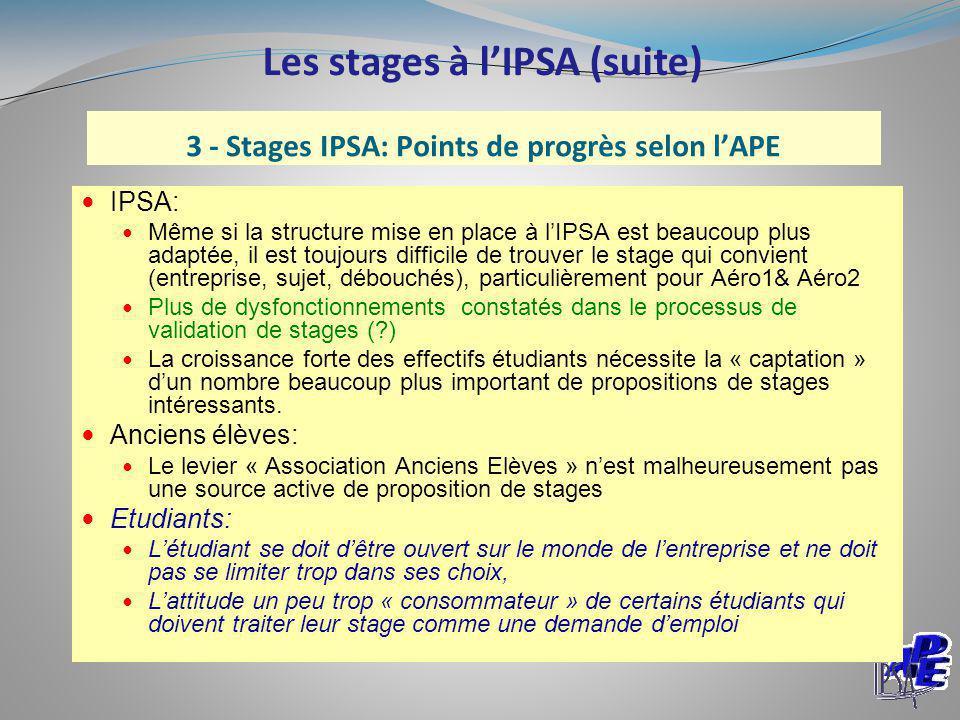 3 - Stages IPSA: Points de progrès selon l'APE IPSA: Même si la structure mise en place à l'IPSA est beaucoup plus adaptée, il est toujours difficile