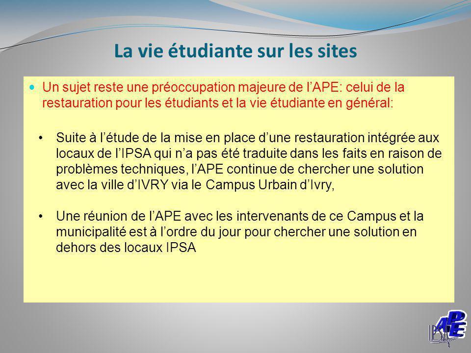 La vie étudiante sur les sites Un sujet reste une préoccupation majeure de l'APE: celui de la restauration pour les étudiants et la vie étudiante en g