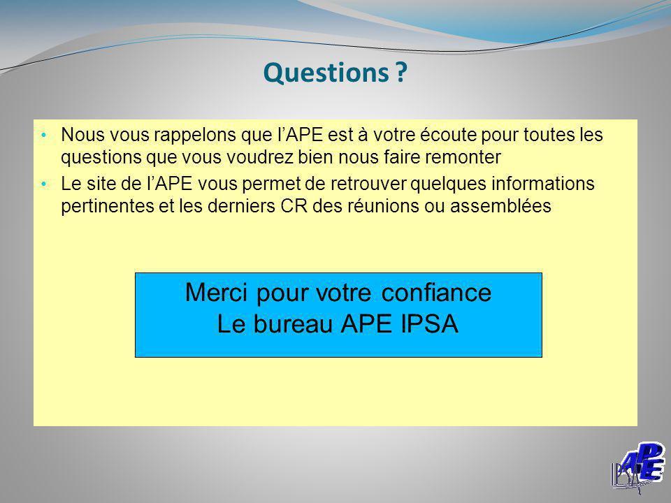 Questions ? Nous vous rappelons que l'APE est à votre écoute pour toutes les questions que vous voudrez bien nous faire remonter Le site de l'APE vous