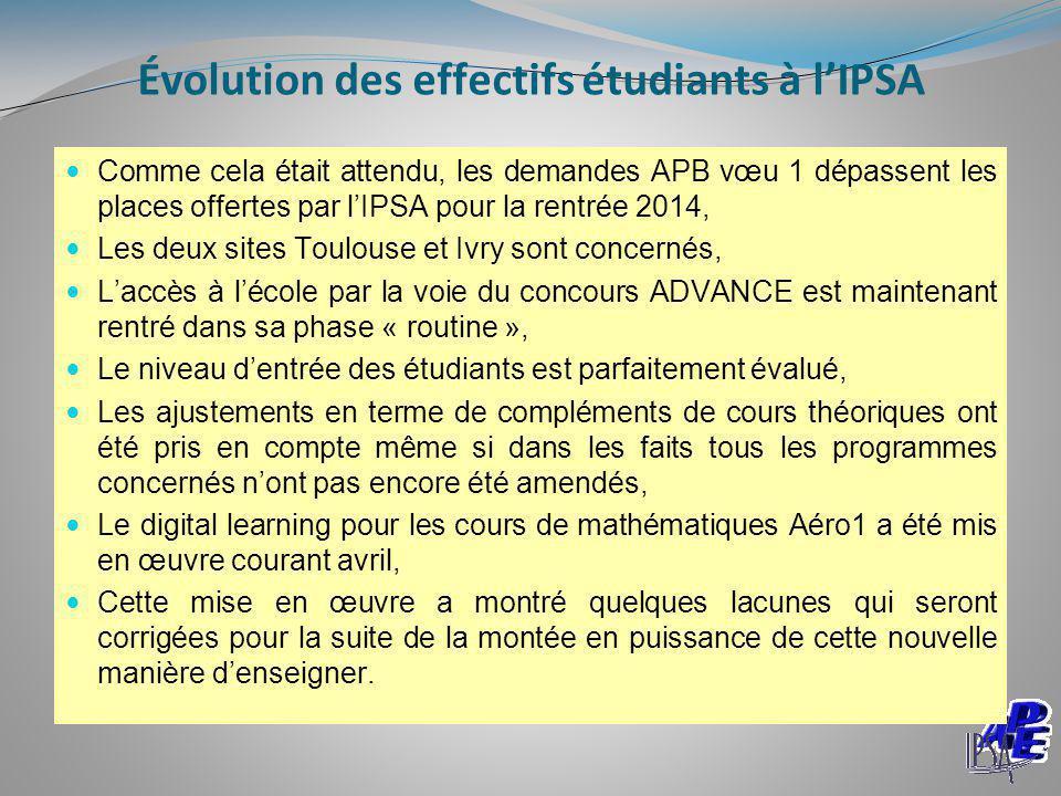 Évolution des effectifs étudiants à l'IPSA Comme cela était attendu, les demandes APB vœu 1 dépassent les places offertes par l'IPSA pour la rentrée 2