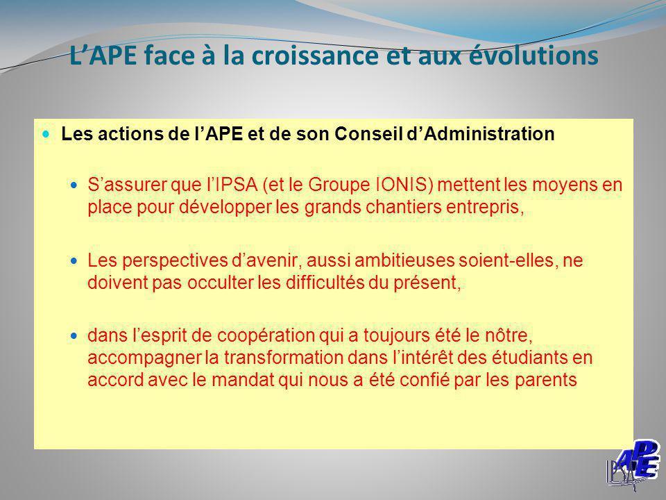 L'APE face à la croissance et aux évolutions Les actions de l'APE et de son Conseil d'Administration S'assurer que l'IPSA (et le Groupe IONIS) mettent