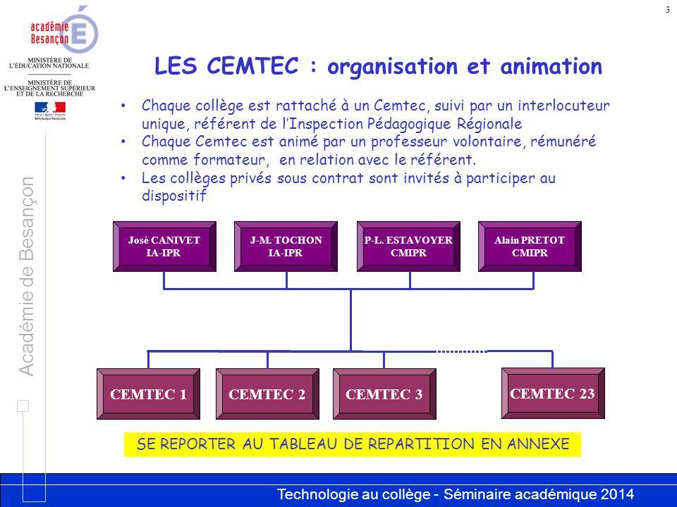 Technologie au collège - Séminaire académique 2014 Académie de Besançon 3 LES CEMTEC : organisation et animation CEMTEC 1CEMTEC 2CEMTEC 3 CEMTEC 23 Al
