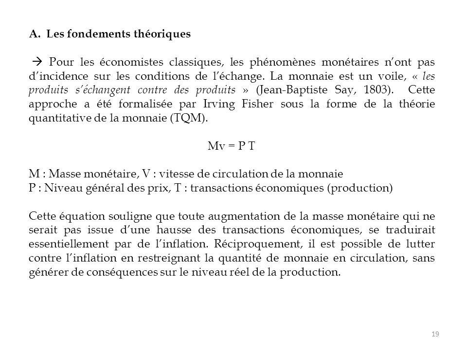 A.Les fondements théoriques  Pour les économistes classiques, les phénomènes monétaires n'ont pas d'incidence sur les conditions de l'échange. La mon