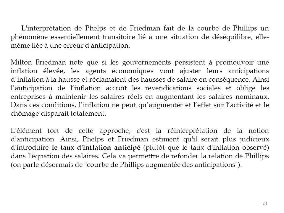 L'interprétation de Phelps et de Friedman fait de la courbe de Phillips un phénomène essentiellement transitoire lié à une situation de déséquilibre,