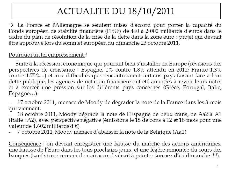 ACTUALITE DU 18/10/2011  La France et l'Allemagne se seraient mises d'accord pour porter la capacité du Fonds européen de stabilité financière (FESF)