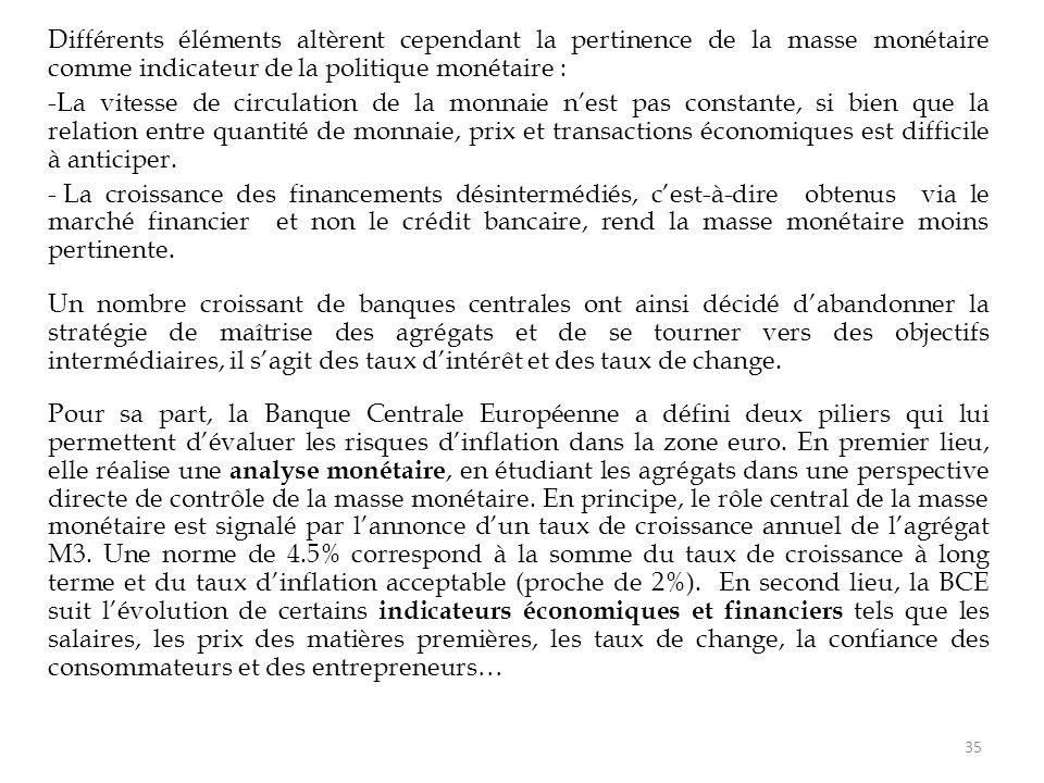 Différents éléments altèrent cependant la pertinence de la masse monétaire comme indicateur de la politique monétaire : -La vitesse de circulation de
