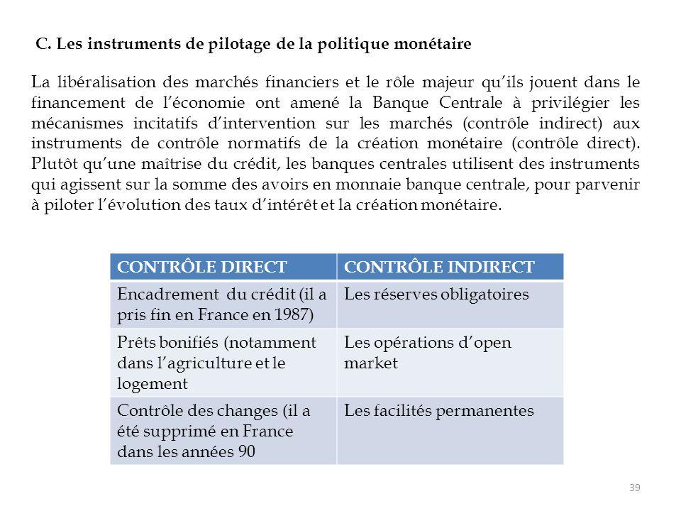 C. Les instruments de pilotage de la politique monétaire La libéralisation des marchés financiers et le rôle majeur qu'ils jouent dans le financement