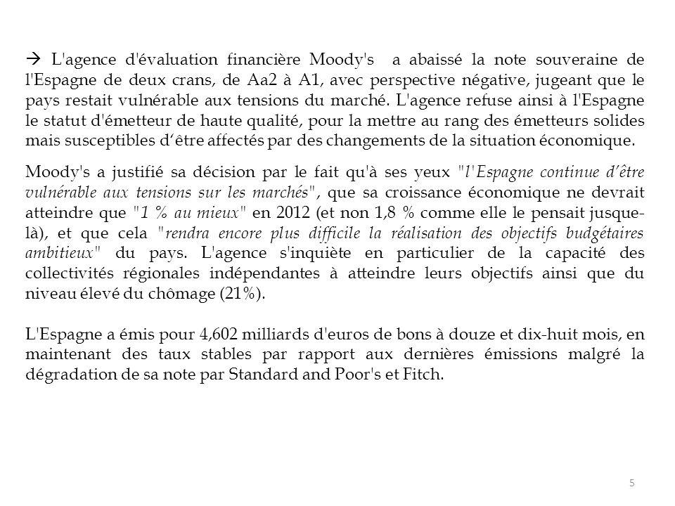  L'agence d'évaluation financière Moody's a abaissé la note souveraine de l'Espagne de deux crans, de Aa2 à A1, avec perspective négative, jugeant qu