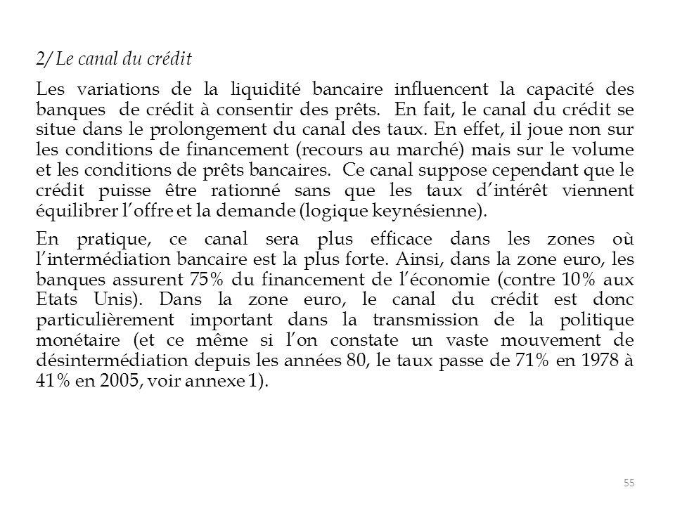 2/ Le canal du crédit Les variations de la liquidité bancaire influencent la capacité des banques de crédit à consentir des prêts. En fait, le canal d