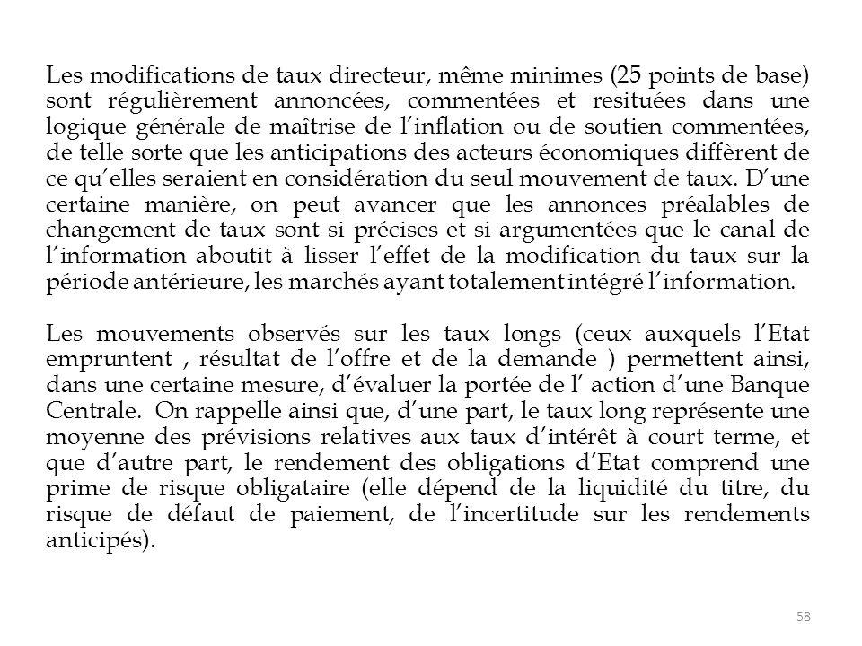 Les modifications de taux directeur, même minimes (25 points de base) sont régulièrement annoncées, commentées et resituées dans une logique générale