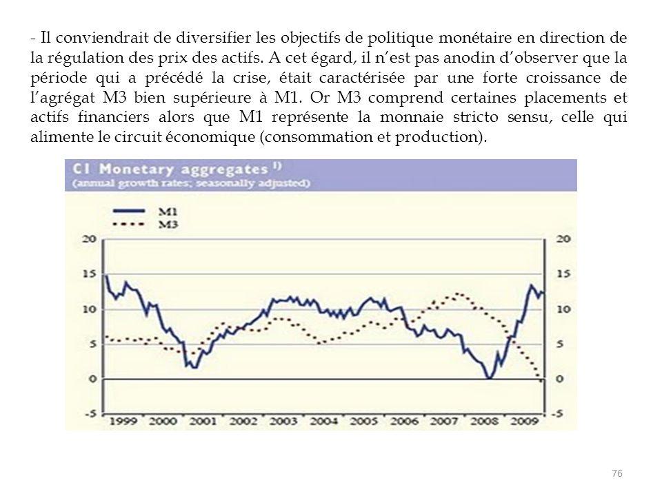 - Il conviendrait de diversifier les objectifs de politique monétaire en direction de la régulation des prix des actifs. A cet égard, il n'est pas ano