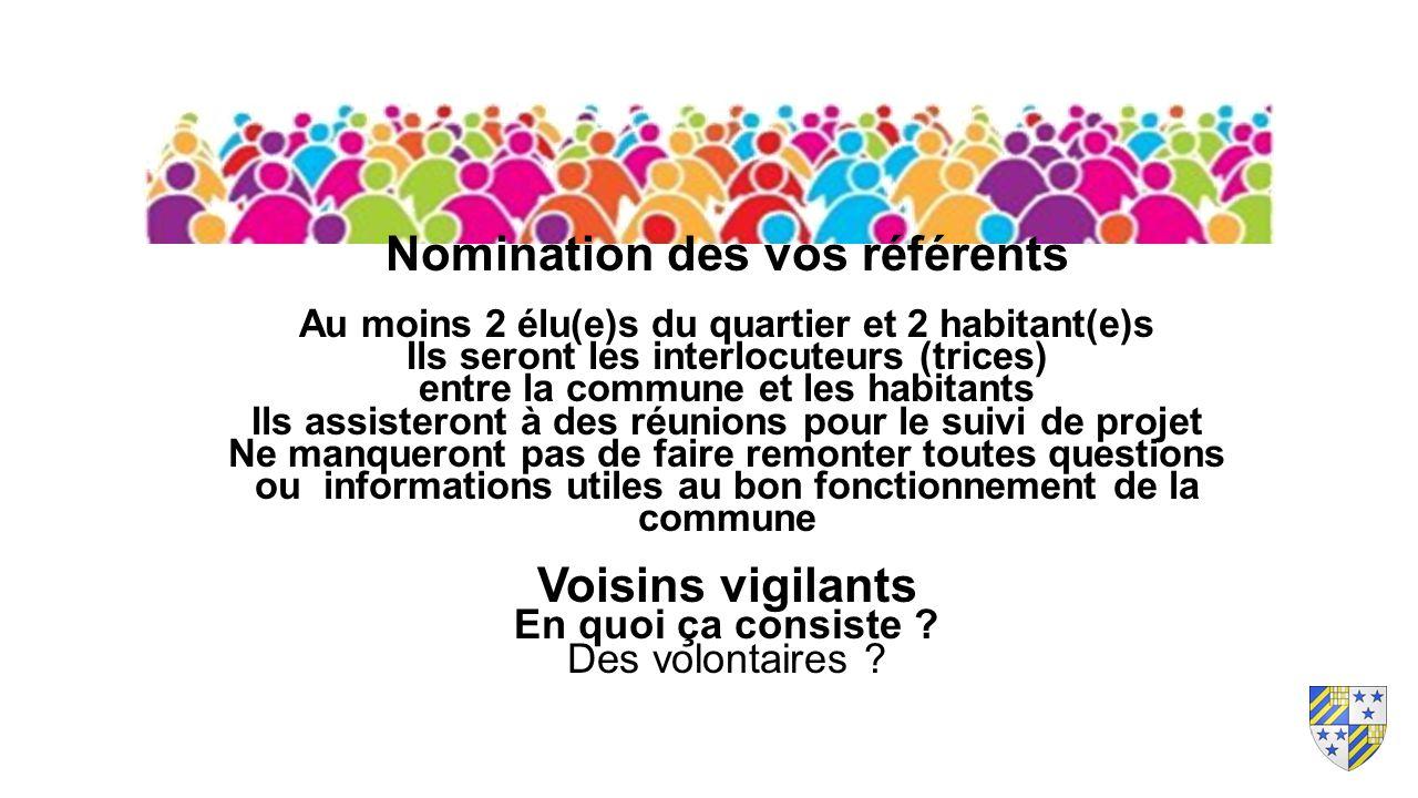 Nomination des vos référents Au moins 2 élu(e)s du quartier et 2 habitant(e)s Ils seront les interlocuteurs (trices) entre la commune et les habitants