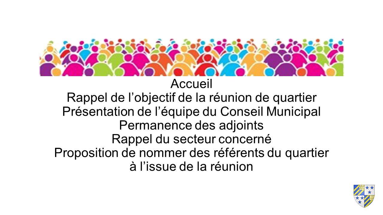 Accueil Rappel de l'objectif de la réunion de quartier Présentation de l'équipe du Conseil Municipal Permanence des adjoints Rappel du secteur concerné Proposition de nommer des référents du quartier à l'issue de la réunion