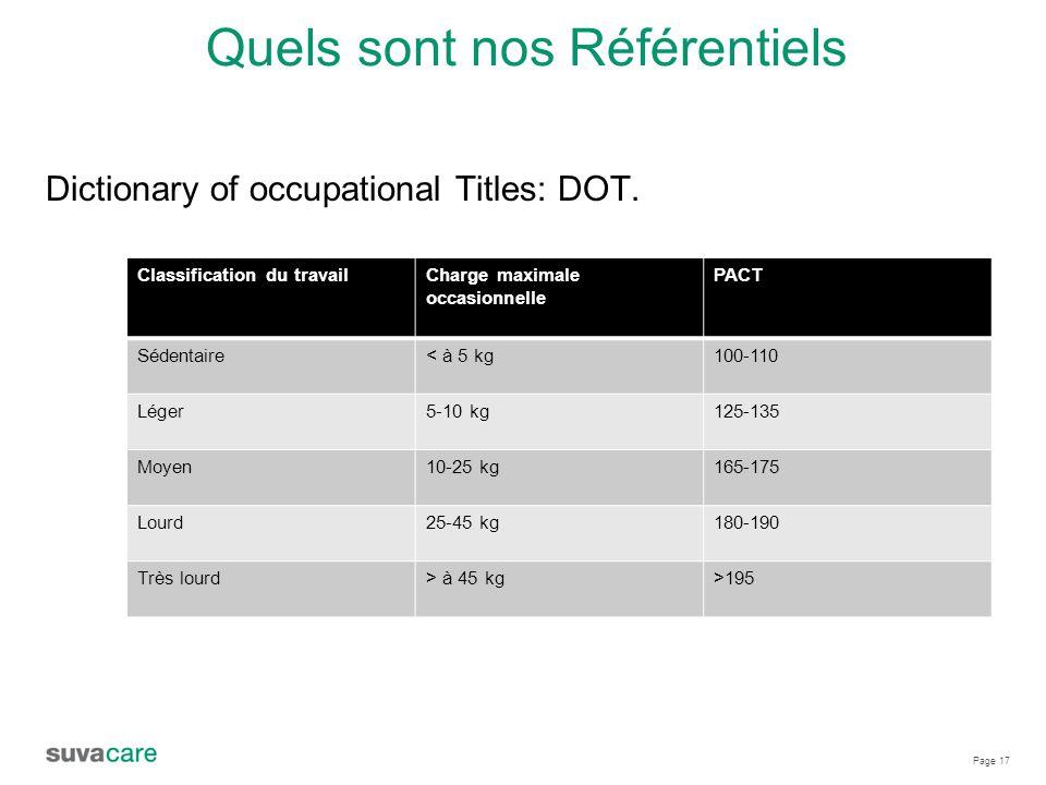 Page 17 Quels sont nos Référentiels Dictionary of occupational Titles: DOT.