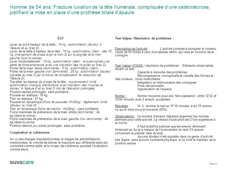 Page 23 Homme de 54 ans: Fracture luxation de la tête humérale, compliquée d'une ostéonécrose, justifiant la mise en place d'une prothèse totale d'épaule ECF Lever du sol à hauteur de la taille : 15 kg ; autolimitation (douleur à l épaule et au bras D).