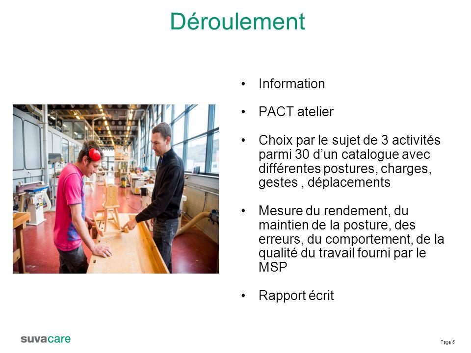 Page 6 Déroulement Information PACT atelier Choix par le sujet de 3 activités parmi 30 d'un catalogue avec différentes postures, charges, gestes, déplacements Mesure du rendement, du maintien de la posture, des erreurs, du comportement, de la qualité du travail fourni par le MSP Rapport écrit
