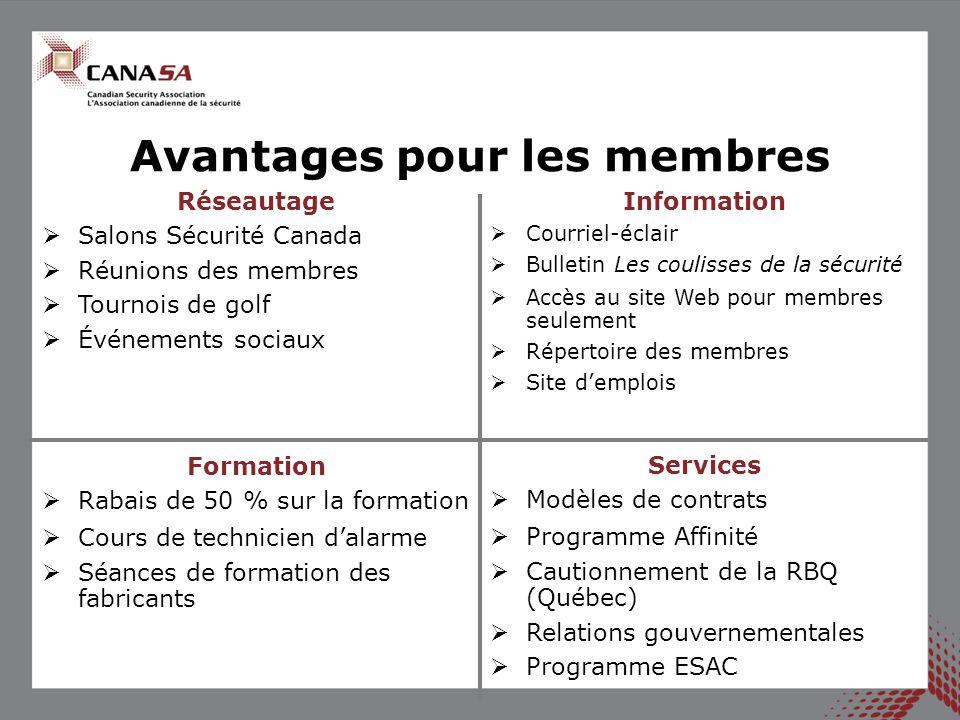  Des modèles de contrat de sécurité commerciaux et résidentiels ont été élaborés et sont disponibles à canasa.org gratuitement pour tous les membres.