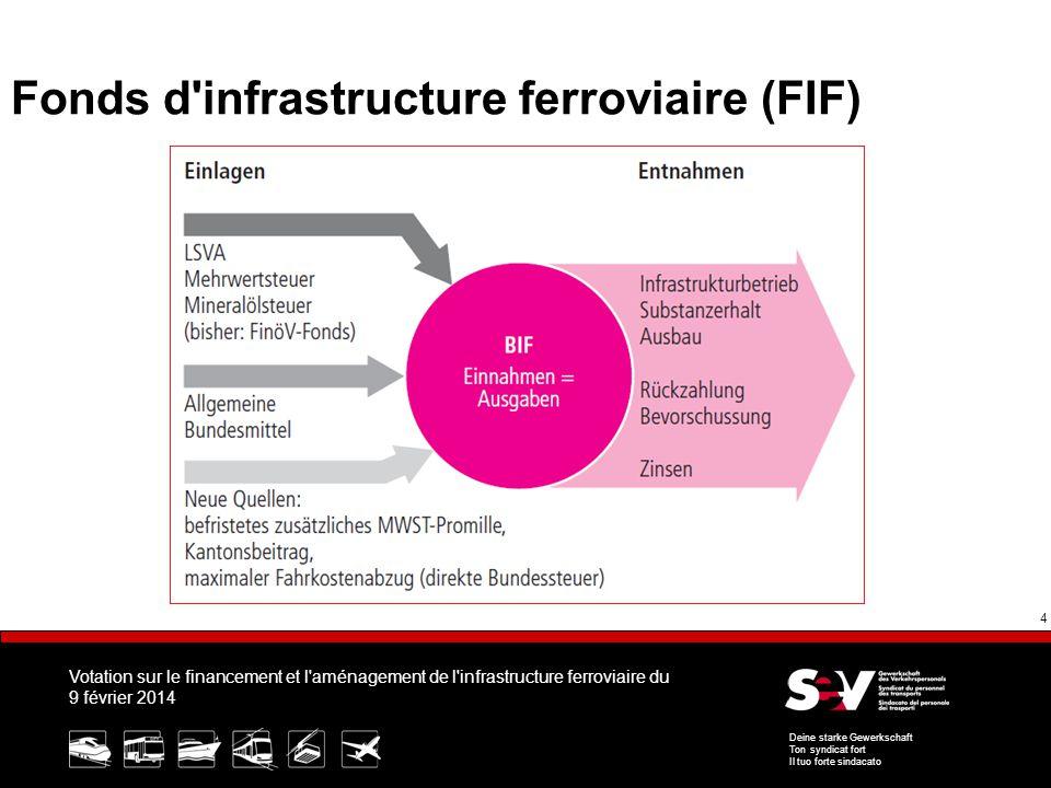 Votation sur le financement et l aménagement de l infrastructure ferroviaire du 9 février 2014 Deine starke Gewerkschaft Ton syndicat fort Il tuo forte sindacato 4 Fonds d infrastructure ferroviaire (FIF)