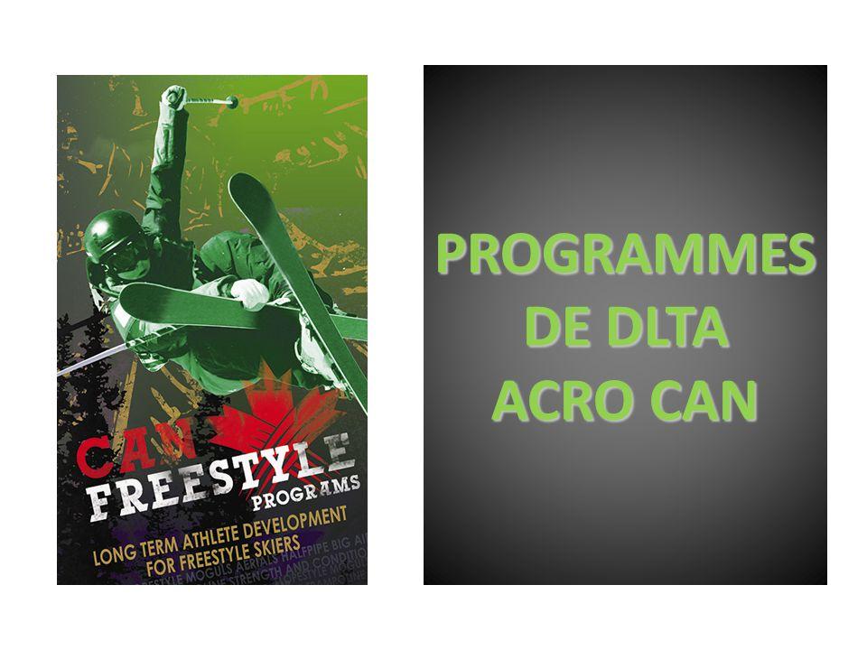 PROGRAMMES DE DLTA ACRO CAN