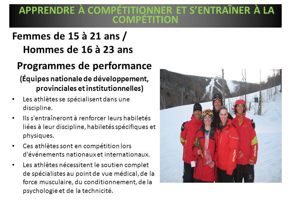 Femmes de 15 à 21 ans / Hommes de 16 à 23 ans Programmes de performance (Équipes nationale de développement, provinciales et institutionnelles) Les at