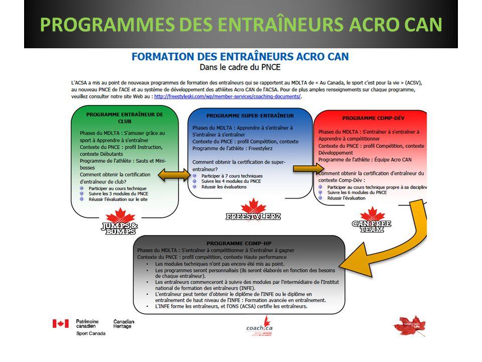 PROGRAMMES DES ENTRAÎNEURS ACRO CAN